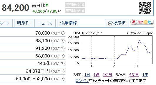 nihonichi_20110318.jpg